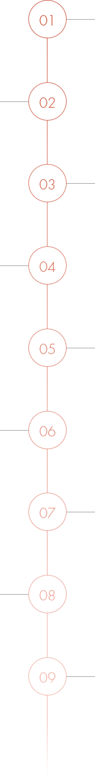 デザインフローグラフ軸